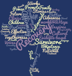 Recovery tree word cloud_cropped